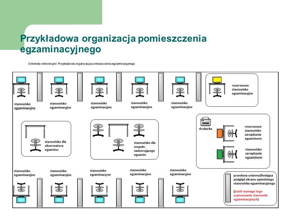 10 Przykładowa organizacja pomieszczenia egzaminacyjnego 10