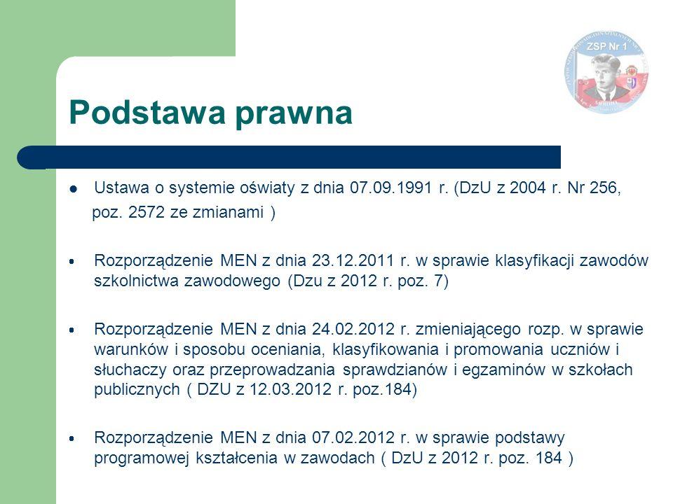Podstawa prawna Ustawa o systemie oświaty z dnia 07.09.1991 r. (DzU z 2004 r. Nr 256, poz. 2572 ze zmianami ) Rozporządzenie MEN z dnia 23.12.2011 r.