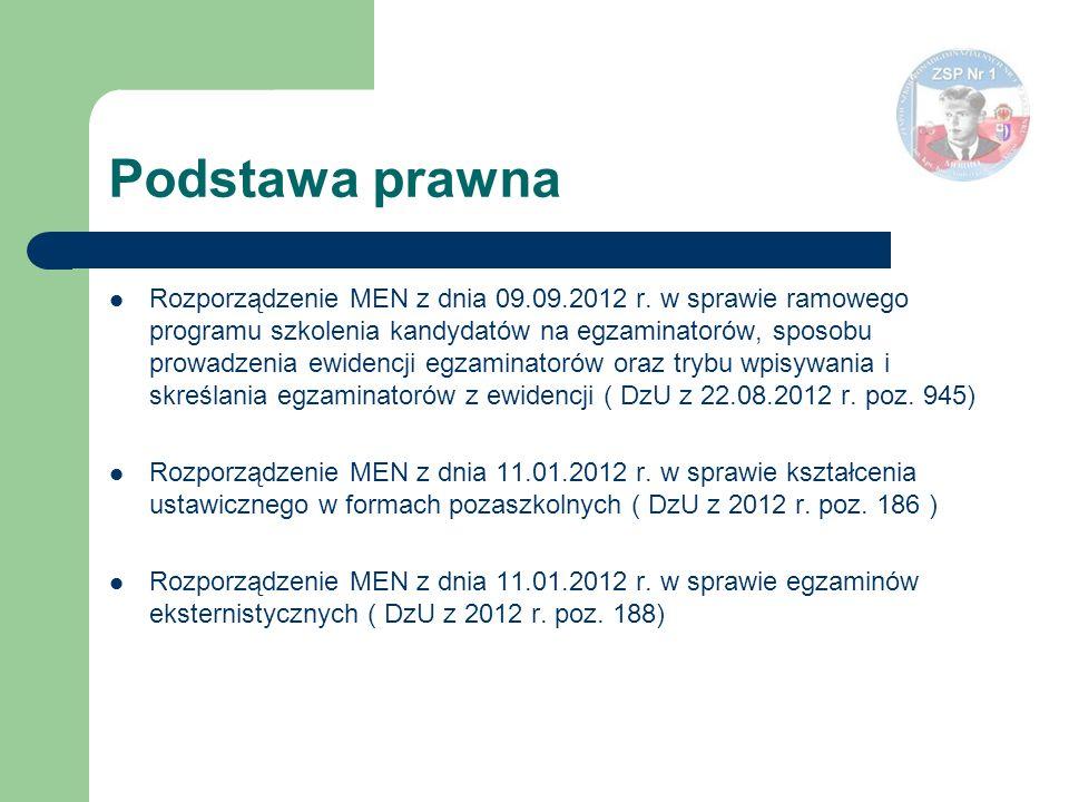 Podstawa prawna Rozporządzenie MEN z dnia 09.09.2012 r. w sprawie ramowego programu szkolenia kandydatów na egzaminatorów, sposobu prowadzenia ewidenc