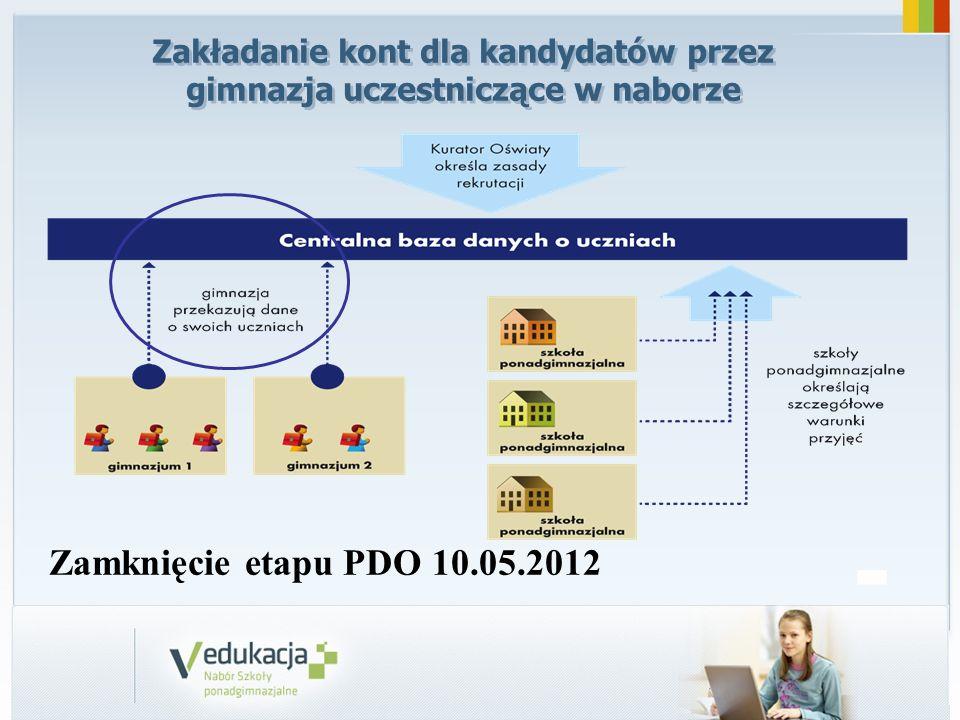 Zakładanie kont dla kandydatów przez gimnazja uczestniczące w naborze Zamknięcie etapu PDO 10.05.2012