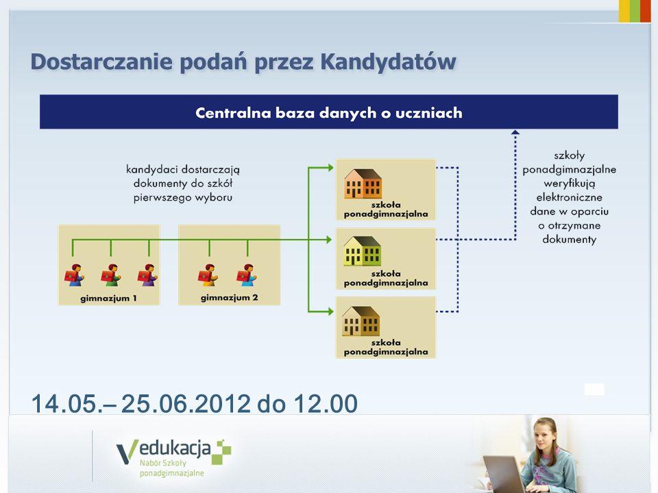 Dostarczanie podań przez Kandydatów 14.05.– 25.06.2012 do 12.00