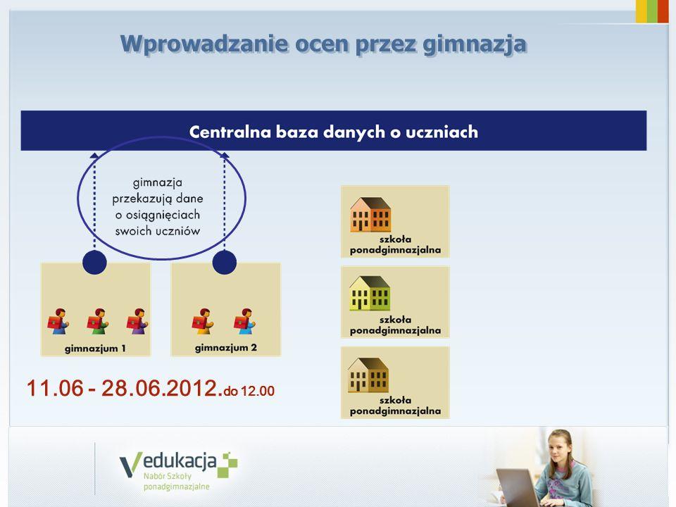 Wprowadzanie ocen przez gimnazja 11.06 - 28.06.2012. do 12.00