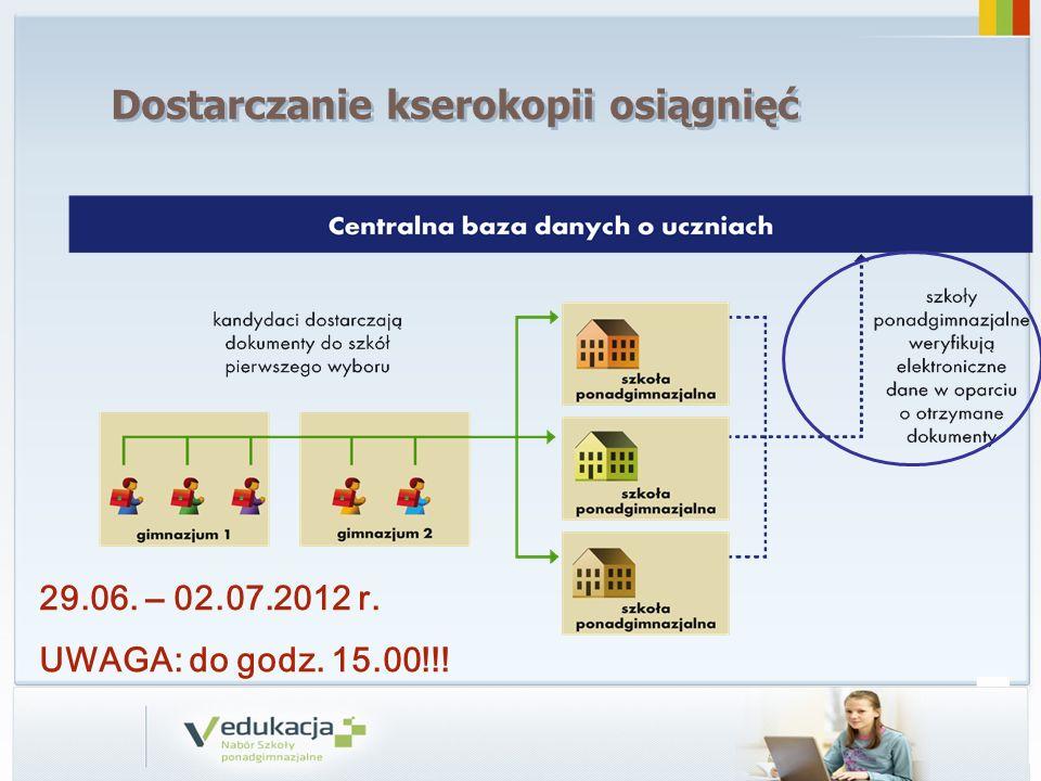 Dostarczanie kserokopii osiągnięć 29.06. – 02.07.2012 r. UWAGA: do godz. 15.00!!!