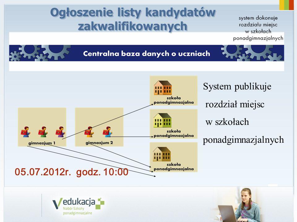 System publikuje rozdział miejsc w szkołach ponadgimnazjalnych 05.07.2012r. godz. 10:00 Ogłoszenie listy kandydatów zakwalifikowanych
