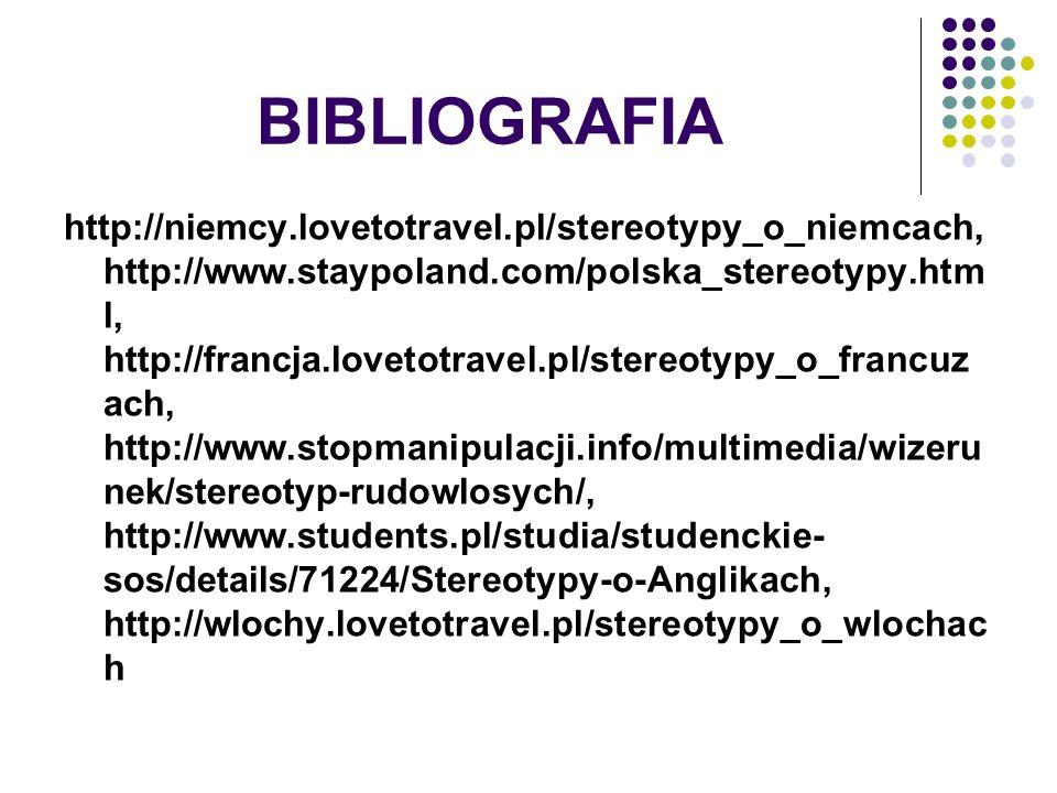 BIBLIOGRAFIA http://niemcy.lovetotravel.pl/stereotypy_o_niemcach, http://www.staypoland.com/polska_stereotypy.htm l, http://francja.lovetotravel.pl/st
