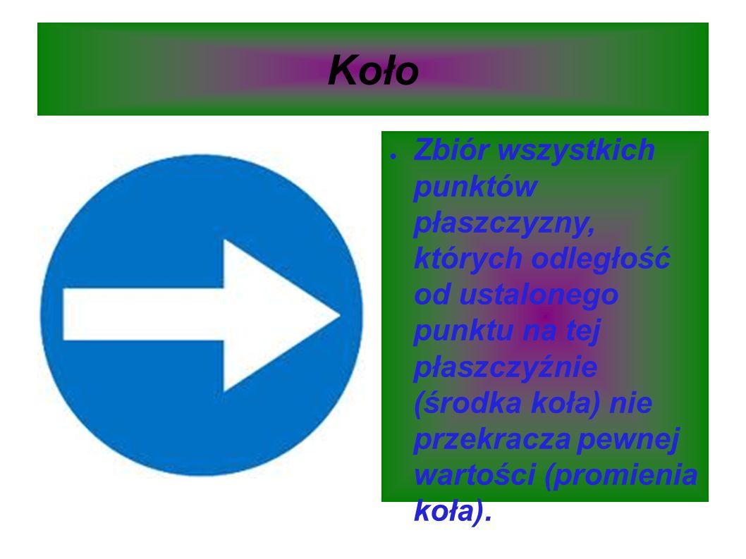 Prostokąt Prostokąt – to czworokąt, który ma wszystkie wewnętrzne kąty proste (stąd również jego nazwa).