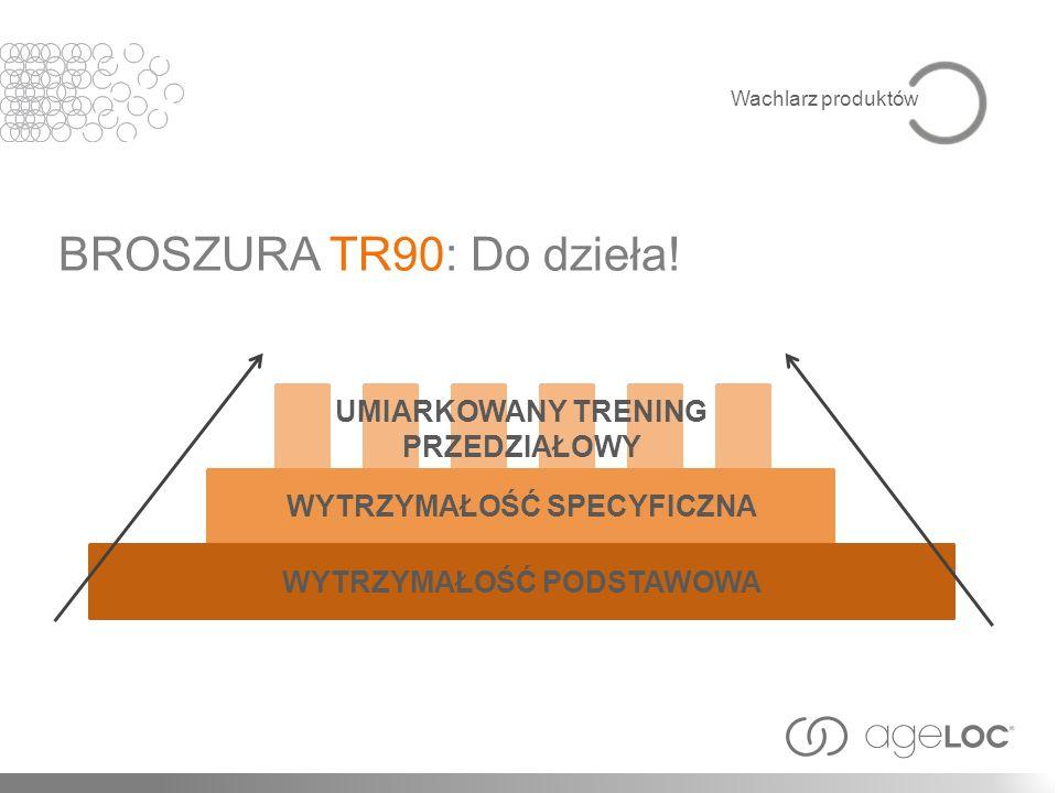 Wachlarz produktów BROSZURA TR90: Do dzieła! UMIARKOWANY TRENING PRZEDZIAŁOWY WYTRZYMAŁOŚĆ SPECYFICZNA WYTRZYMAŁOŚĆ PODSTAWOWA