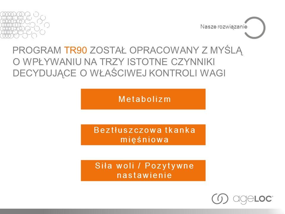 Metabolizm PROGRAM TR90 ZOSTAŁ OPRACOWANY Z MYŚLĄ O WPŁYWANIU NA TRZY ISTOTNE CZYNNIKI DECYDUJĄCE O WŁAŚCIWEJ KONTROLI WAGI Beztłuszczowa tkanka mięśn
