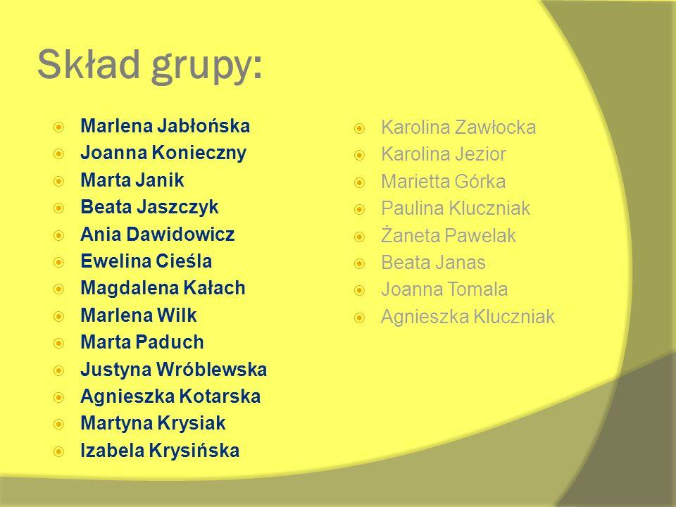 Joanna Konieczny, Paulina Kluczniak, Anna Dawidowicz Justyna Wróblewska, Marietta Górka, Marlena Wilk, Magda Kałach Kamila Zawłocka, Marta Paduch Beata Jaszczyk, ŻanetaPawelak