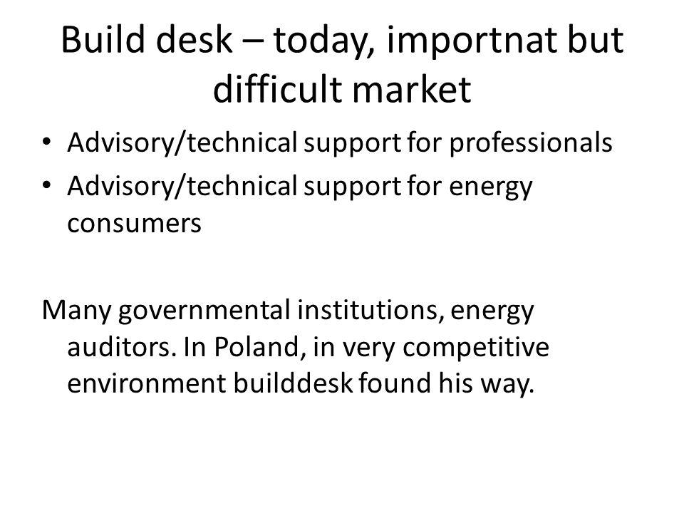 Schedule Przygotowanie analizy rynków na których funkcjonuje BuildDesk (Polska, Dania, Wielka Brytania, Niemcy) oraz potencjalnych rynków – analiza ma na celu scharakteryzowanie głównych potencjalnych klientów którzy mogliby korzystać z usług DuildDesk ESCO, Przygotowanie koncepcji rozwoju ESCO w oparciu o pomoc z EBRD i EIB Przygotowanie szczegółowej koncepcji rozwoju produktów na poszczególnych rynkach, Negocjacje z EBRD i EIB Kontrakty pilotażowe – 2 w ciągu pierwszego roku (rok 2010-2011) 2011 – wyjście z fazy pilotażowej