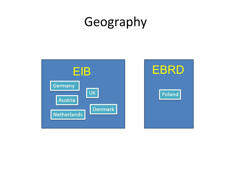 Geography Germany Austria Netherlands Denmark UK EIB EBRD Poland