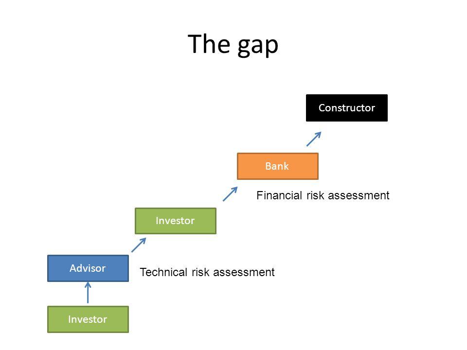 Fill the gap Advisor Constructor Technical risk assessment Financial risk assessment Investor ESCO Emission and energy performance monitoring