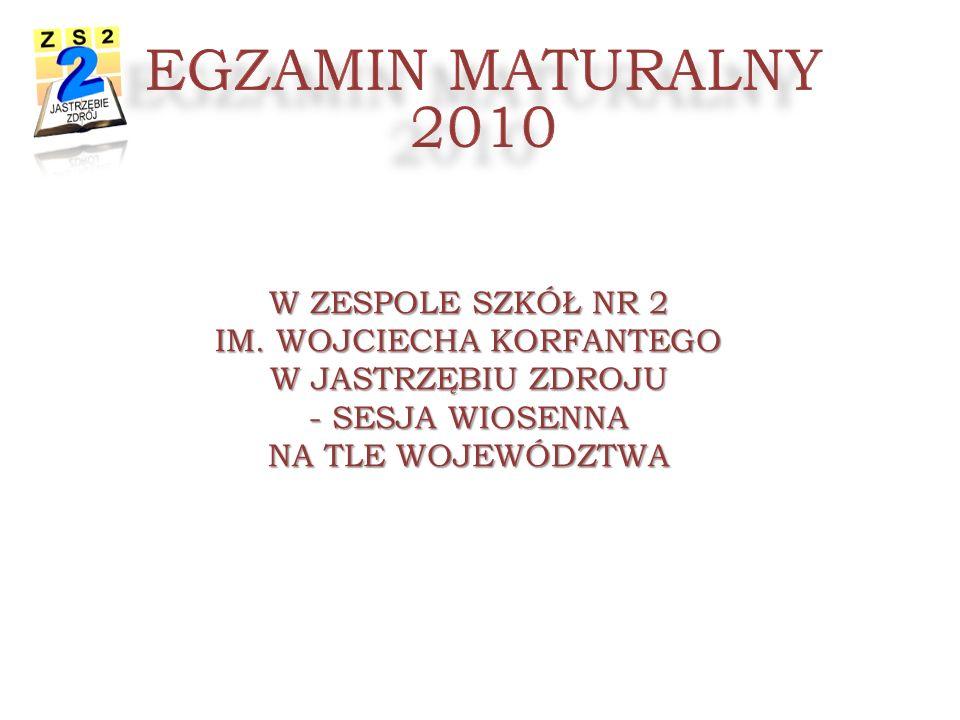 W ZESPOLE SZKÓŁ NR 2 IM.