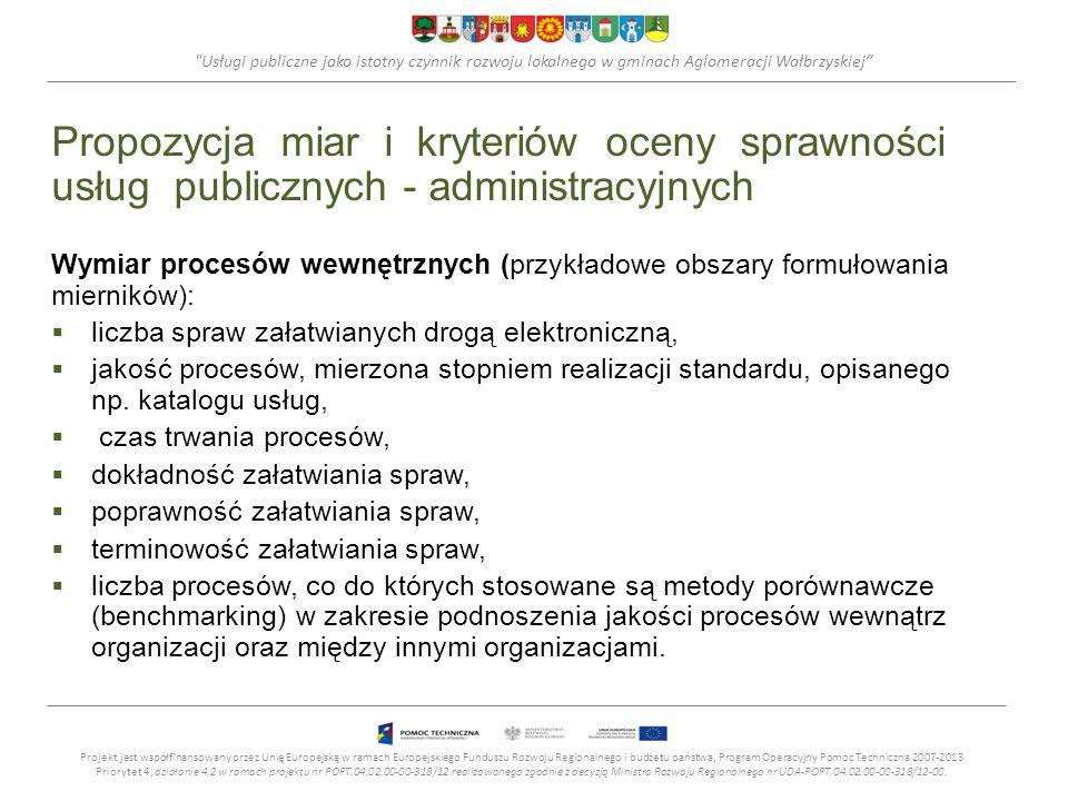 Usługi publiczne jako istotny czynnik rozwoju lokalnego w gminach Aglomeracji Wałbrzyskiej Propozycja miar i kryteriów oceny sprawności usług publicznych - administracyjnych Wymiar procesów wewnętrznych (przykładowe obszary formułowania mierników): liczba spraw załatwianych drogą elektroniczną, jakość procesów, mierzona stopniem realizacji standardu, opisanego np.