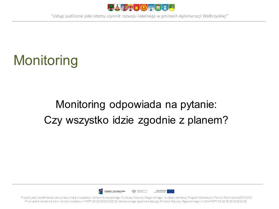 Usługi publiczne jako istotny czynnik rozwoju lokalnego w gminach Aglomeracji Wałbrzyskiej Monitoring Monitoring odpowiada na pytanie: Czy wszystko idzie zgodnie z planem.