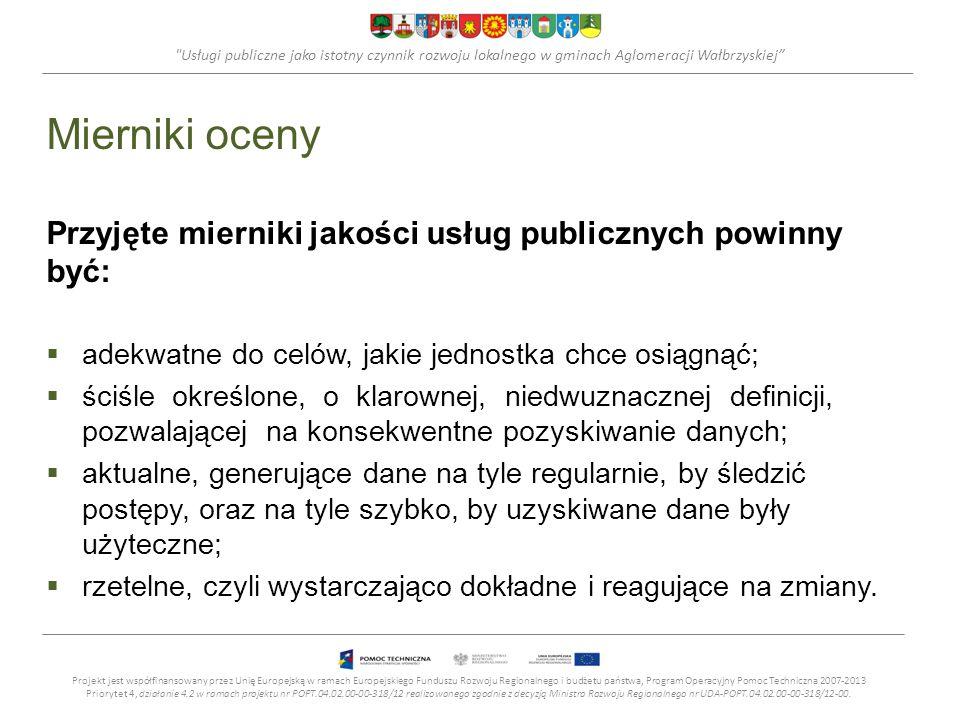 Usługi publiczne jako istotny czynnik rozwoju lokalnego w gminach Aglomeracji Wałbrzyskiej Wskaźniki ilościowe z zakresu edukacji - wydajności (nakładowe) Projekt jest współfinansowany przez Unię Europejską w ramach Europejskiego Funduszu Rozwoju Regionalnego i budżetu państwa, Program Operacyjny Pomoc Techniczna 2007-2013 Priorytet 4, działanie 4.2 w ramach projektu nr POPT.04.02.00-00-318/12 realizowanego zgodnie z decyzją Ministra Rozwoju Regionalnego nr UDA-POPT.04.02.00-00-318/12-00.