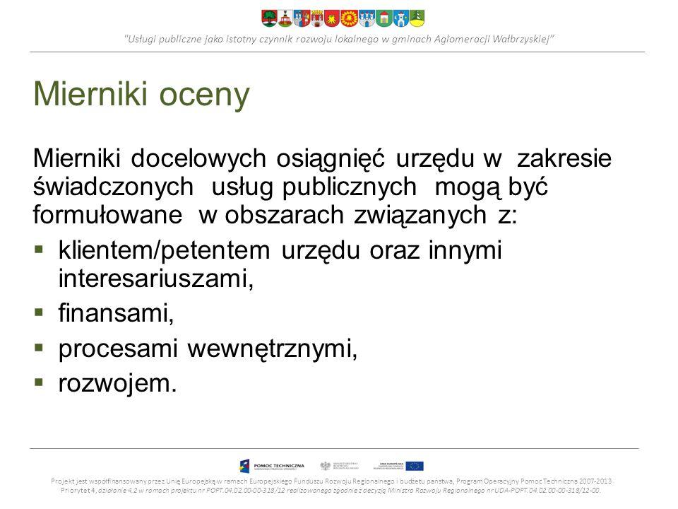 Usługi publiczne jako istotny czynnik rozwoju lokalnego w gminach Aglomeracji Wałbrzyskiej Monitoring i ewaluacja mierników (wskaźników) usług publicznych Projekt jest współfinansowany przez Unię Europejską w ramach Europejskiego Funduszu Rozwoju Regionalnego i budżetu państwa, Program Operacyjny Pomoc Techniczna 2007-2013 Priorytet 4, działanie 4.2 w ramach projektu nr POPT.04.02.00-00-318/12 realizowanego zgodnie z decyzją Ministra Rozwoju Regionalnego nr UDA-POPT.04.02.00-00-318/12-00.