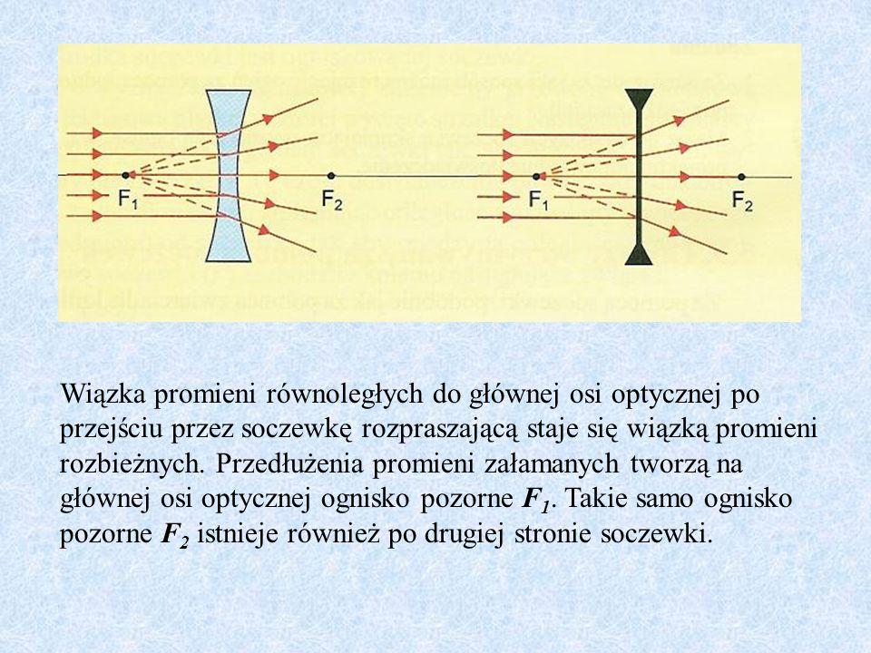 Wiązka promieni równoległych do głównej osi optycznej po przejściu przez soczewkę rozpraszającą staje się wiązką promieni rozbieżnych. Przedłużenia pr