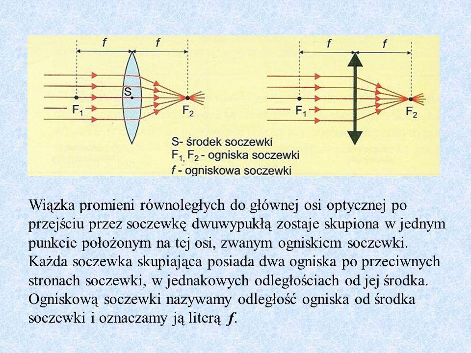 Wiązka promieni równoległych do głównej osi optycznej po przejściu przez soczewkę dwuwypukłą zostaje skupiona w jednym punkcie położonym na tej osi, z