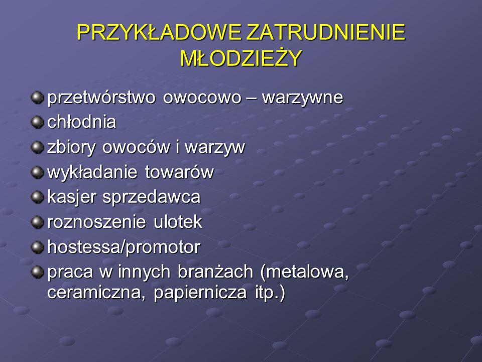 INFORMACJA O OFERTACH PRACY: www.mbp.ohp.plwww.ohp.plwww.kujawsko-pomorska.ohp.pl