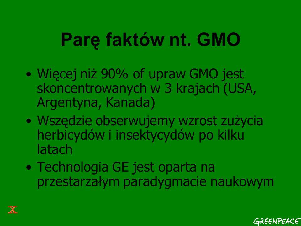 Parę faktów nt. GMO Więcej niż 90% of upraw GMO jest skoncentrowanych w 3 krajach (USA, Argentyna, Kanada) Wszędzie obserwujemy wzrost zużycia herbicy