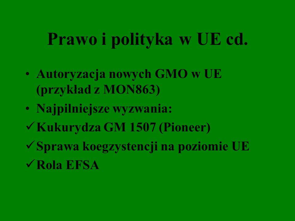 Prawo i polityka w UE cd. Autoryzacja nowych GMO w UE (przykład z MON863) Najpilniejsze wyzwania: Kukurydza GM 1507 (Pioneer) Sprawa koegzystencji na