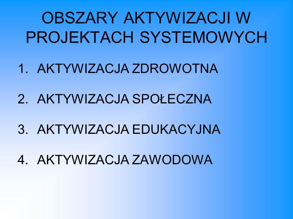 OBSZARY AKTYWIZACJI W PROJEKTACH SYSTEMOWYCH 1.AKTYWIZACJA ZDROWOTNA 2.AKTYWIZACJA SPOŁECZNA 3.AKTYWIZACJA EDUKACYJNA 4.AKTYWIZACJA ZAWODOWA