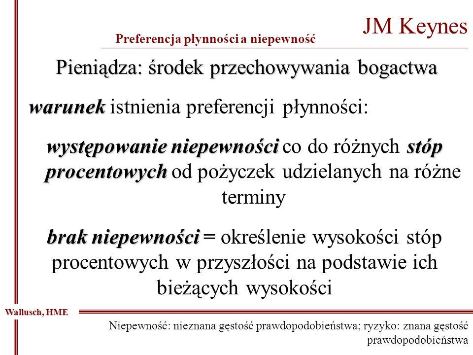 występowanie niepewnościstóp procentowych występowanie niepewności co do różnych stóp procentowych od pożyczek udzielanych na różne terminy JM Keynes
