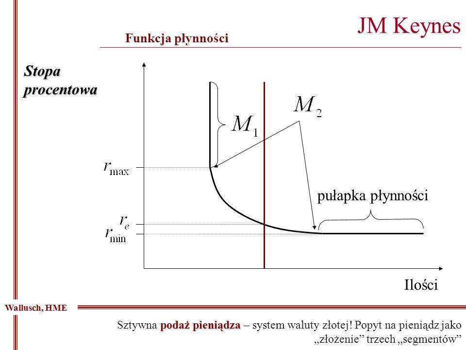 JM Keynes _____________________________________________________________________________________________ Wallusch, HME podaż pieniądza Sztywna podaż pi