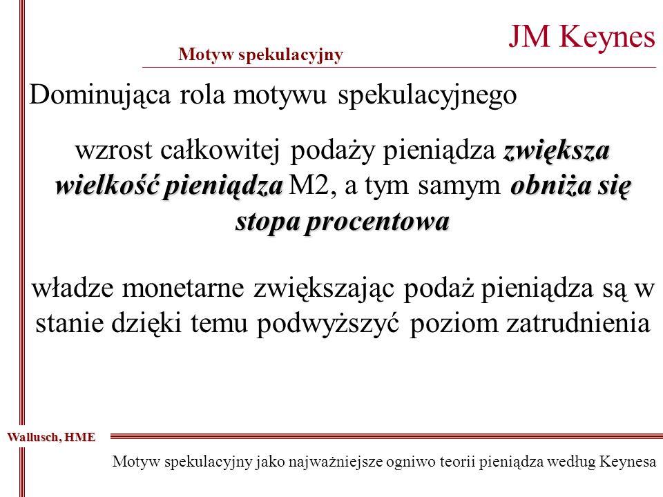 Dominująca rola motywu spekulacyjnego Wallusch, HME JM Keynes ________________________________________________________________________________________