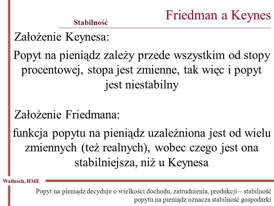 Założenie Keynesa: Friedman a Keynes _____________________________________________________________________________________________ Stabilność Popyt na
