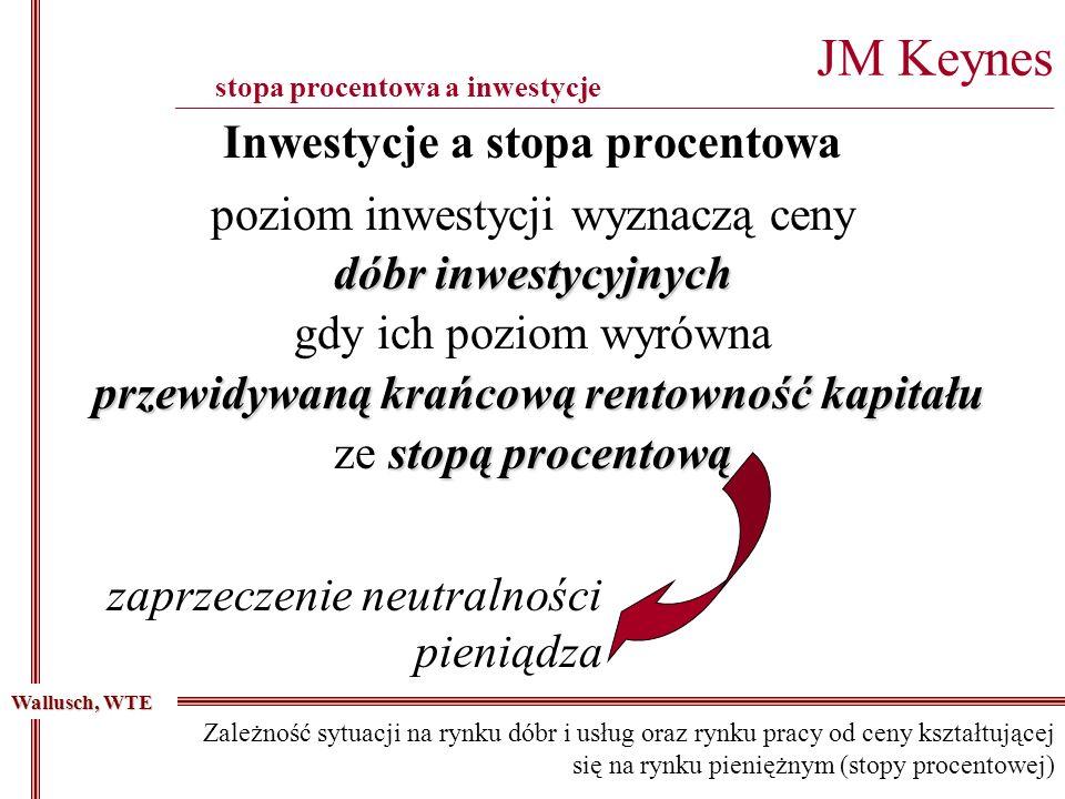 JM Keynes ___________________________________________________________________________________________________ stopa procentowa a inwestycje Inwestycje a stopa procentowa poziom inwestycji wyznaczą ceny dóbr inwestycyjnych gdy ich poziom wyrówna przewidywaną krańcową rentowność kapitału stopą procentową ze stopą procentową Wallusch, WTE Zależność sytuacji na rynku dóbr i usług oraz rynku pracy od ceny kształtującej się na rynku pieniężnym (stopy procentowej) zaprzeczenie neutralności pieniądza