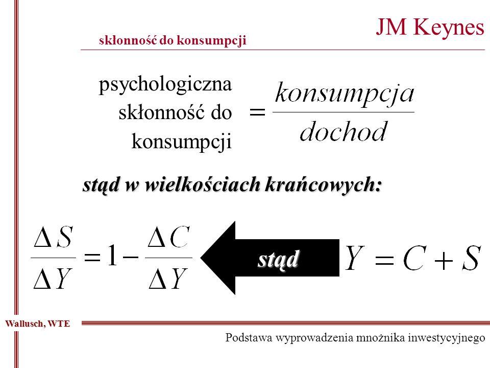 psychologiczna skłonność do konsumpcji JM Keynes ___________________________________________________________________________________________________ s