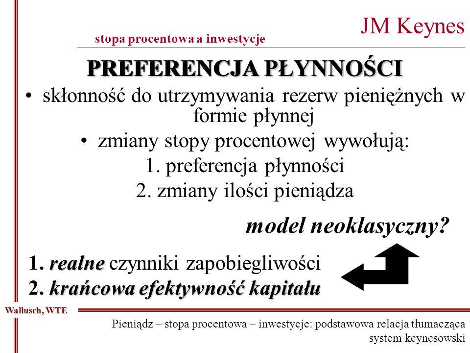 JM Keynes ___________________________________________________________________________________________________ Wallusch, WTE Pieniądz – stopa procentow