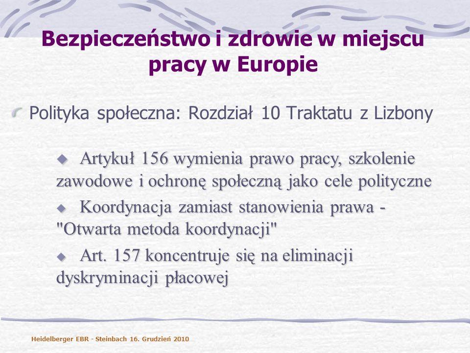 Bezpieczeństwo i zdrowie w miejscu pracy w Europie Polityka społeczna: Rozdział 10 Traktatu z Lizbony Artykuł 156 wymienia prawo pracy, szkolenie zawodowe i ochronę społeczną jako cele polityczne Artykuł 156 wymienia prawo pracy, szkolenie zawodowe i ochronę społeczną jako cele polityczne Koordynacja zamiast stanowienia prawa - Otwarta metoda koordynacji Koordynacja zamiast stanowienia prawa - Otwarta metoda koordynacji Art.