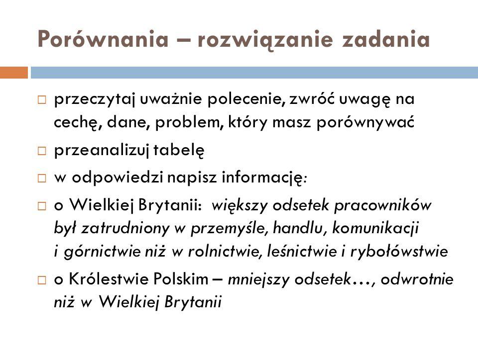 Porównania – rozwiązanie zadania przeczytaj uważnie polecenie, zwróć uwagę na cechę, dane, problem, który masz porównywać przeanalizuj tabelę w odpowiedzi napisz informację: o Wielkiej Brytanii: większy odsetek pracowników był zatrudniony w przemyśle, handlu, komunikacji i górnictwie niż w rolnictwie, leśnictwie i rybołówstwie o Królestwie Polskim – mniejszy odsetek…, odwrotnie niż w Wielkiej Brytanii