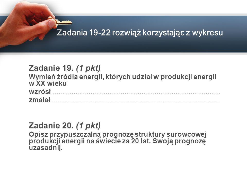 Zadania 19-22 rozwiąż korzystając z wykresu Zadanie 19. (1 pkt) Wymień źródła energii, których udział w produkcji energii w XX wieku wzrósł...........