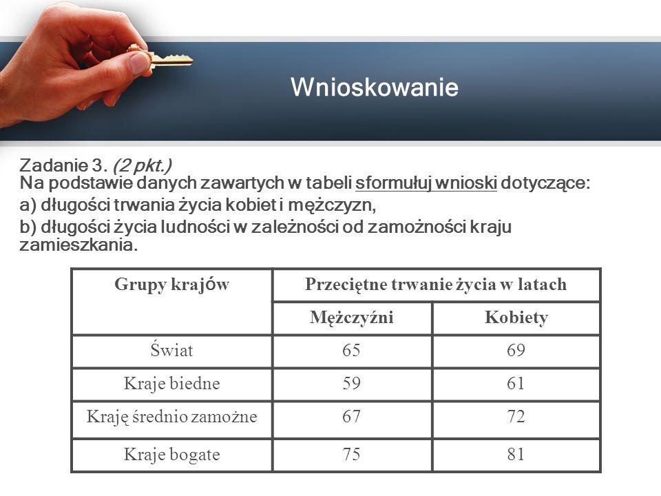 Wnioskowanie Zadanie 3. (2 pkt.) Na podstawie danych zawartych w tabeli sformułuj wnioski dotyczące: a) długości trwania życia kobiet i mężczyzn, b) d