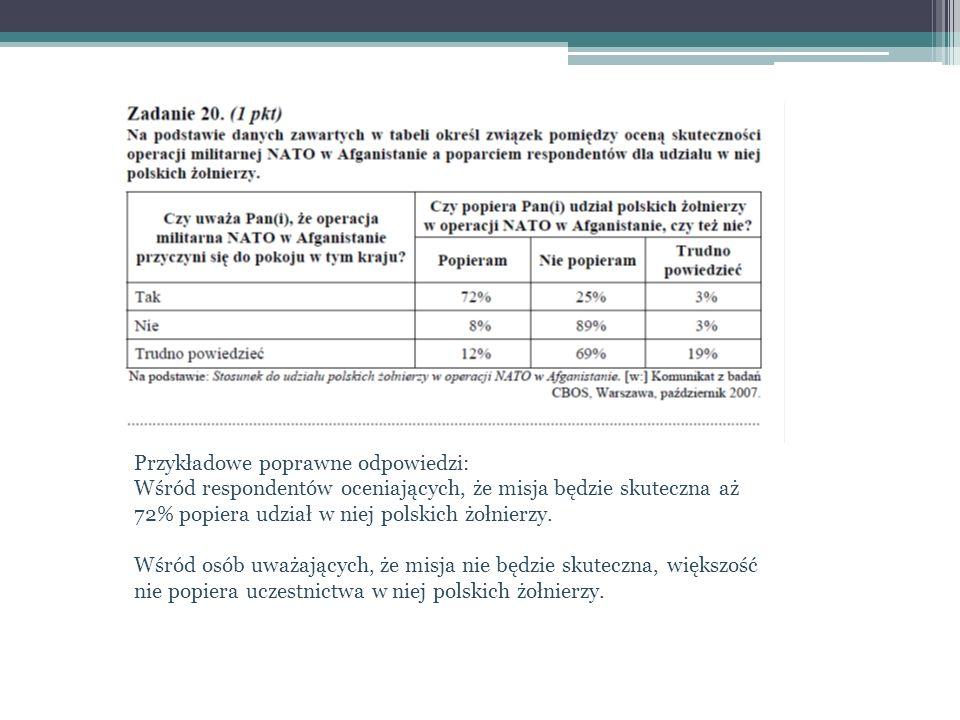 Przykładowe poprawne odpowiedzi: Wśród respondentów oceniających, że misja będzie skuteczna aż 72% popiera udział w niej polskich żołnierzy. Wśród osó