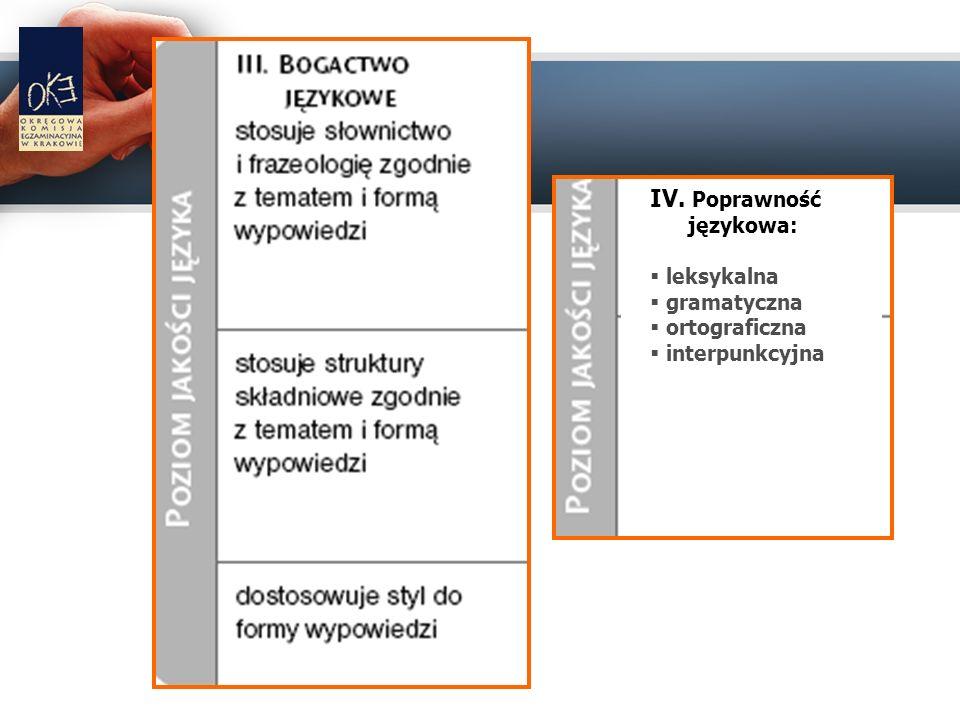 IV. Poprawność językowa: leksykalna gramatyczna ortograficzna interpunkcyjna
