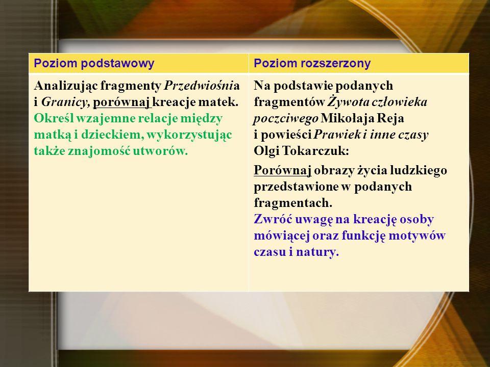 Poziom podstawowyPoziom rozszerzony Analizując fragmenty Przedwiośnia i Granicy, porównaj kreacje matek.