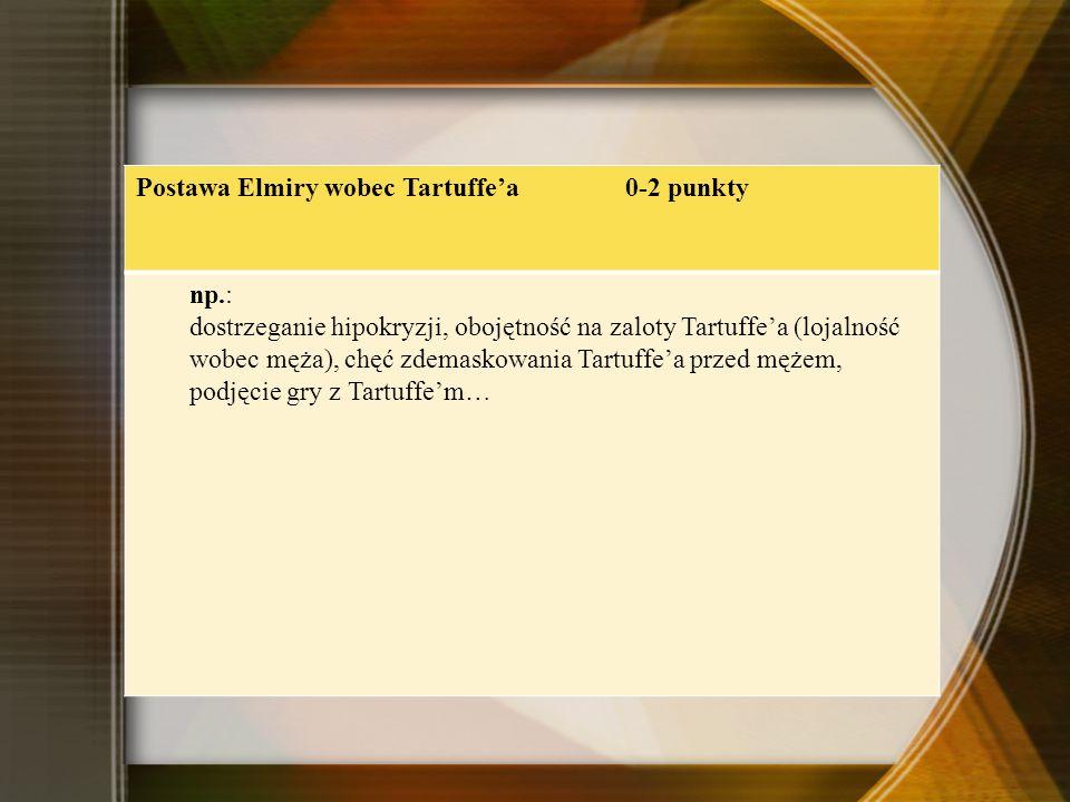 Postawa Elmiry wobec Tartuffea 0-2 punkty np.: dostrzeganie hipokryzji, obojętność na zaloty Tartuffea (lojalność wobec męża), chęć zdemaskowania Tartuffea przed mężem, podjęcie gry z Tartuffem…