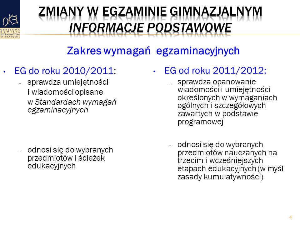 EG do roku 2010/2011: – składa się z 3 części: humanistycznej matematyczno- -przyrodniczej języka obcego nowożytnego (zdawanego na jednym poziomie) EG od roku 2011/2012: – składa się z 3 części, ale każda część ma inną strukturę /zakres: język polski historia i wiedza o społeczeństwie matematyka przedmioty przyrodnicze (biol.