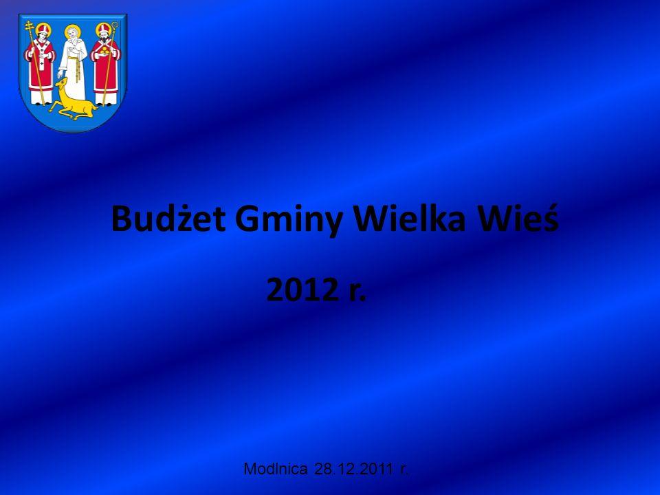 Budżet Gminy Wielka Wieś 2012 r. Modlnica 28.12.2011 r.