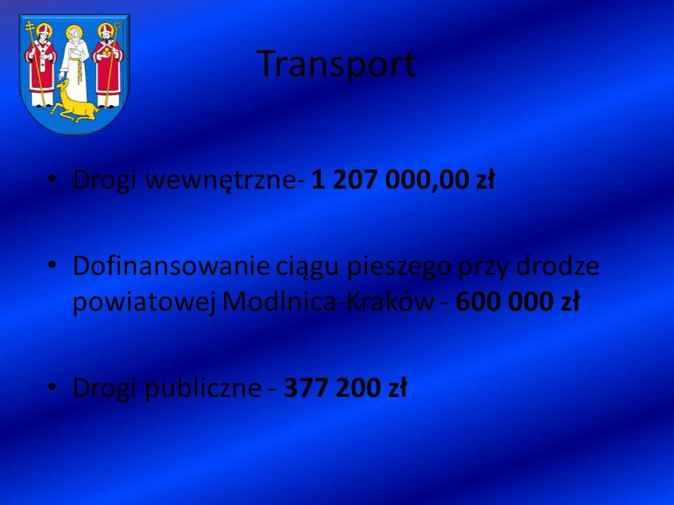 Transport Drogi wewnętrzne- 1 207 000,00 zł Dofinansowanie ciągu pieszego przy drodze powiatowej Modlnica-Kraków - 600 000 zł Drogi publiczne - 377 200 zł