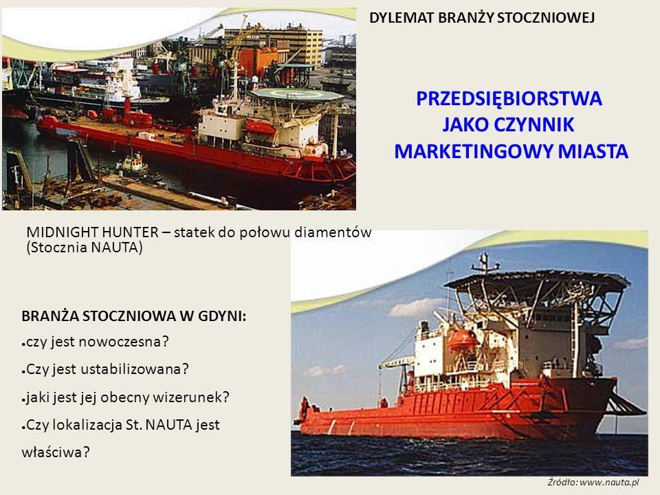 MIDNIGHT HUNTER – statek do połowu diamentów (Stocznia NAUTA) Źródło: www.nauta.pl BRANŻA STOCZNIOWA W GDYNI: czy jest nowoczesna? Czy jest ustabilizo
