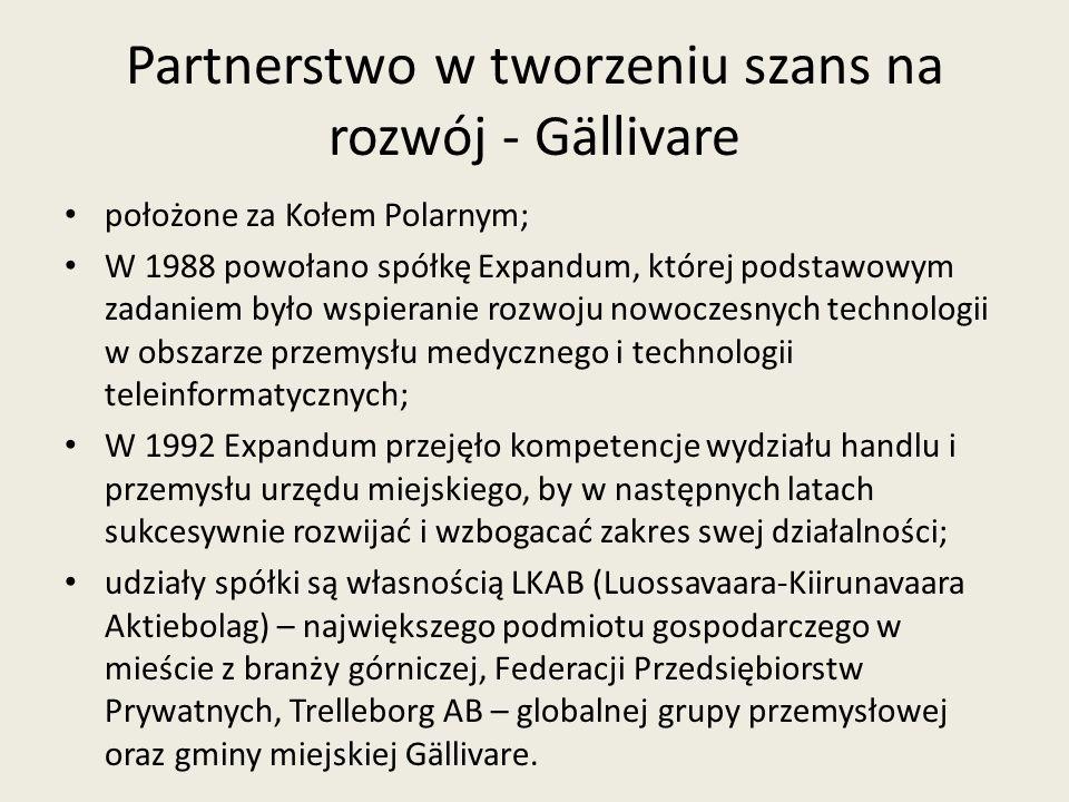 Partnerstwo w tworzeniu szans na rozwój - Gällivare położone za Kołem Polarnym; W 1988 powołano spółkę Expandum, której podstawowym zadaniem było wspi