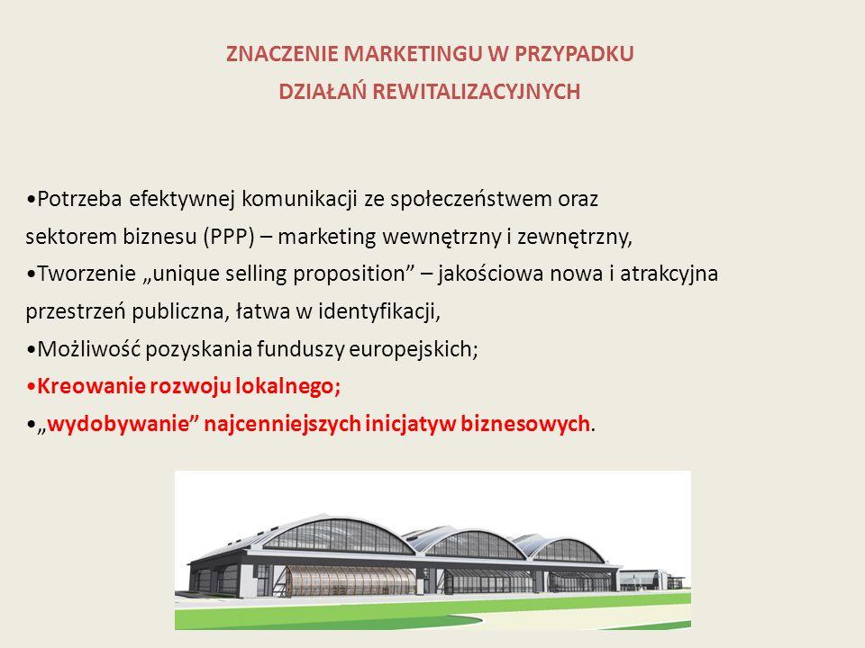 ZNACZENIE MARKETINGU W PRZYPADKU DZIAŁAŃ REWITALIZACYJNYCH Potrzeba efektywnej komunikacji ze społeczeństwem oraz sektorem biznesu (PPP) – marketing w