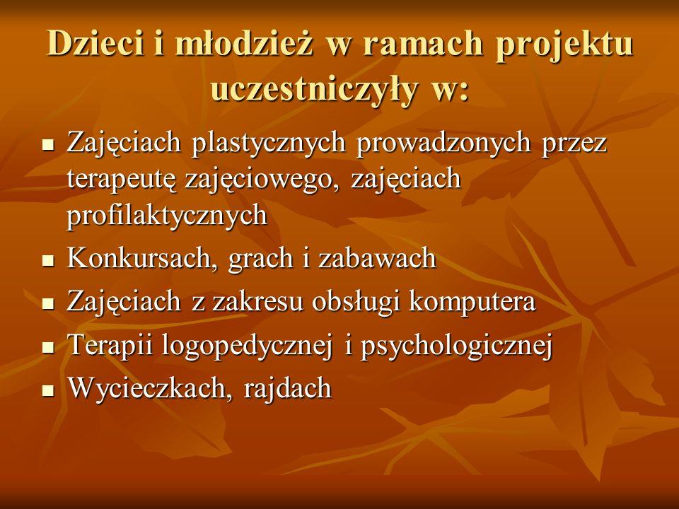 W projekcie Uzależnieniom NIE! wzięło udział 136 osób.