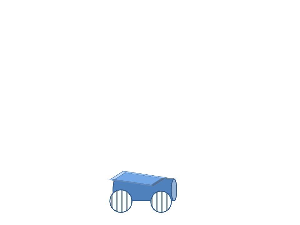 Samochód na baterię słoneczną Budowa oraz działanie Moim celem było wykorzystanie wszelkich ekologicznych sposobów do wykonania takiego prototypu auta